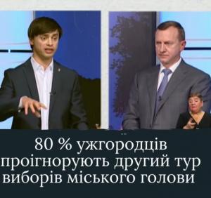 Майже 80 відсотків ужгородців проігнорують другий тур виборів міського голови